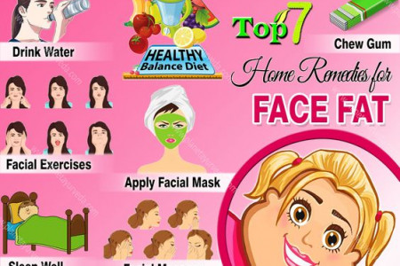 Home Remedies for Face Fat - Top 7 Home Remedies Infographic