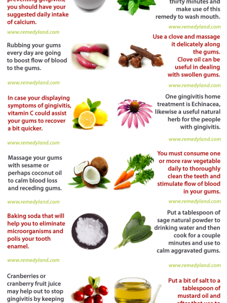 Home remedies for gingivitis  Infographic