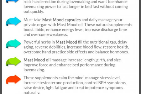 Home Remedies To Keep A Hard On Infographic