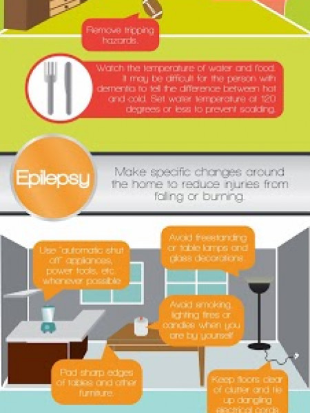 Home Safety Tips for Autism, Alzheimer's, Epilepsy, and Asthma Infographic