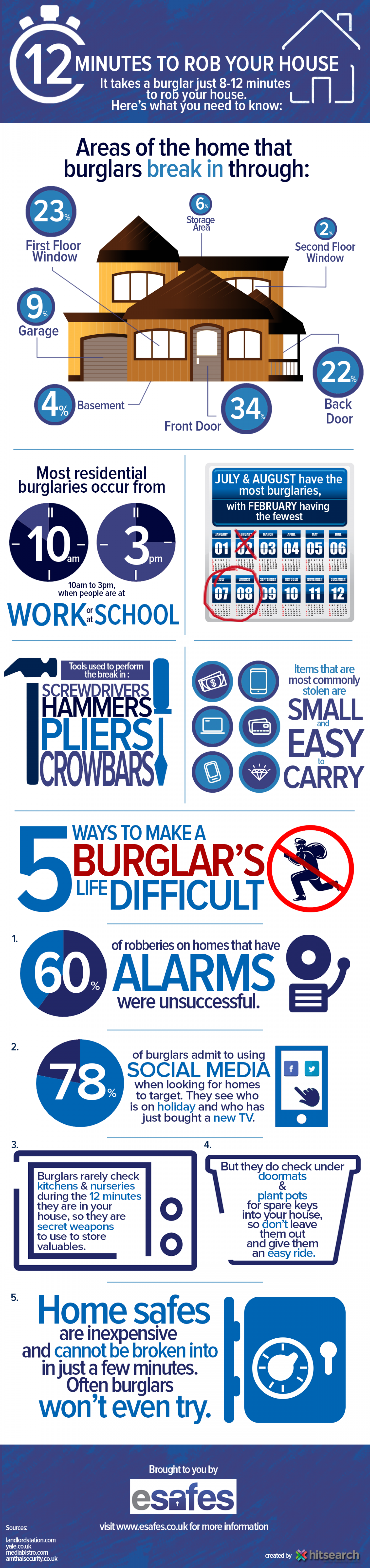 12 minutes to rob your house - Home Security Tips Infographic