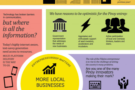 Homegrown Media Infographic