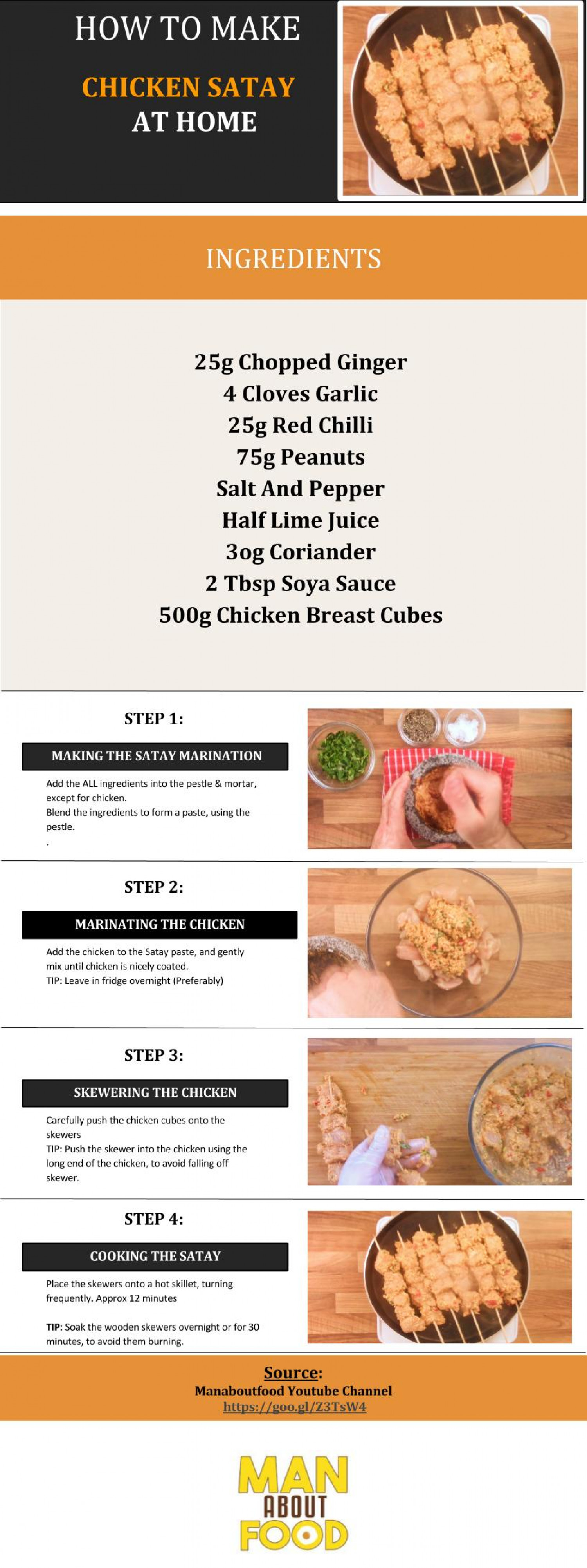 Homemade Chicken Satay Recipe Infographic Manaboutfood Infographic