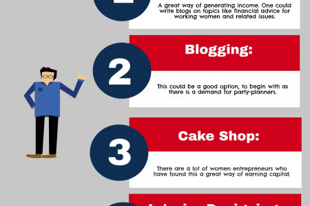 Home-Made Profitable Business for Women Entrepreneurs Infographic
