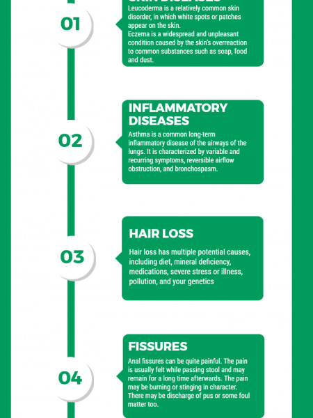 Homeopathic Doctor in Gurgaon Infographic
