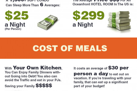 Homes vs Hotels Infographic Infographic