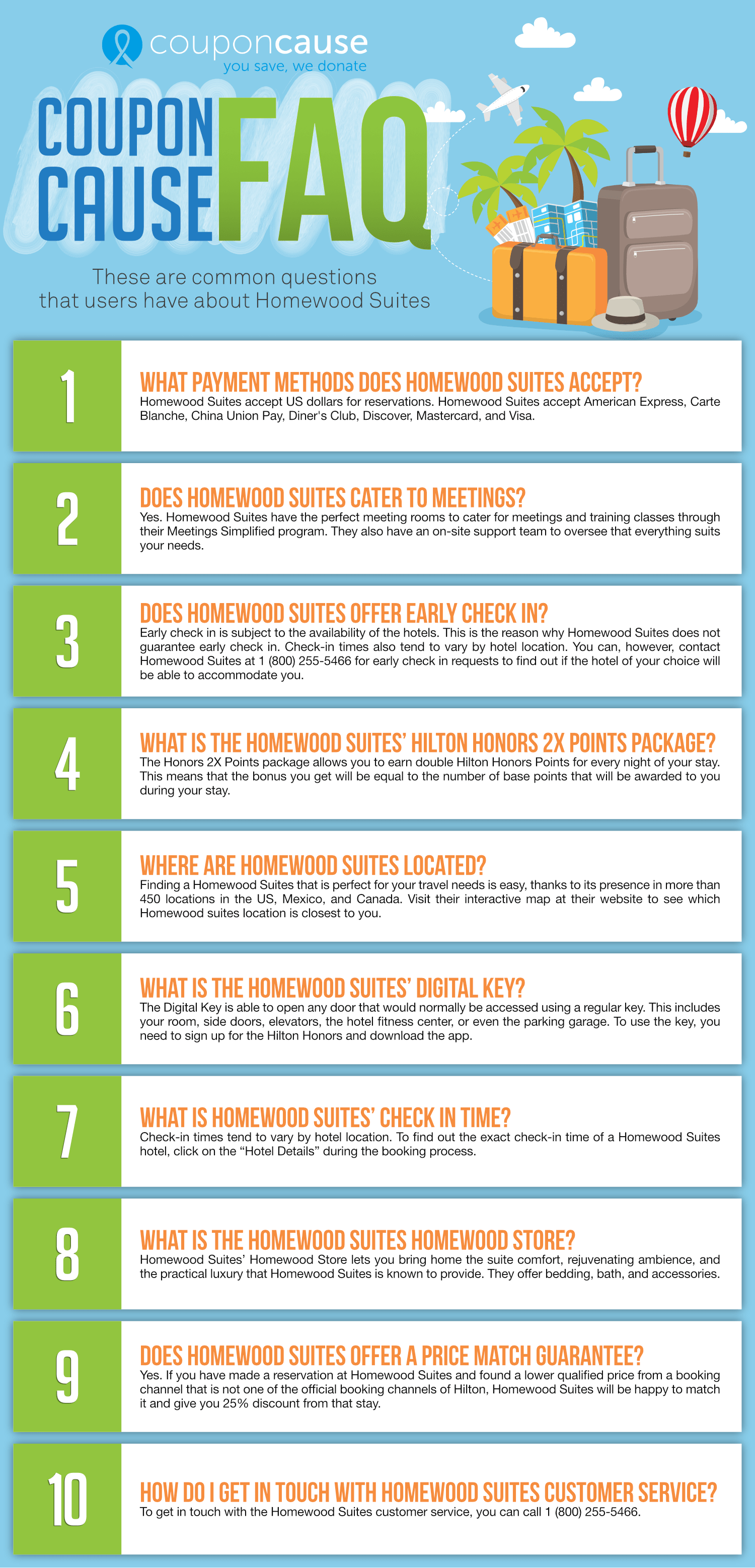 Homewood Suites Coupon Cause FAQ (C.C. FAQ) Infographic