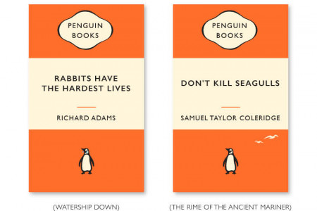 Honest Book Titles Infographic