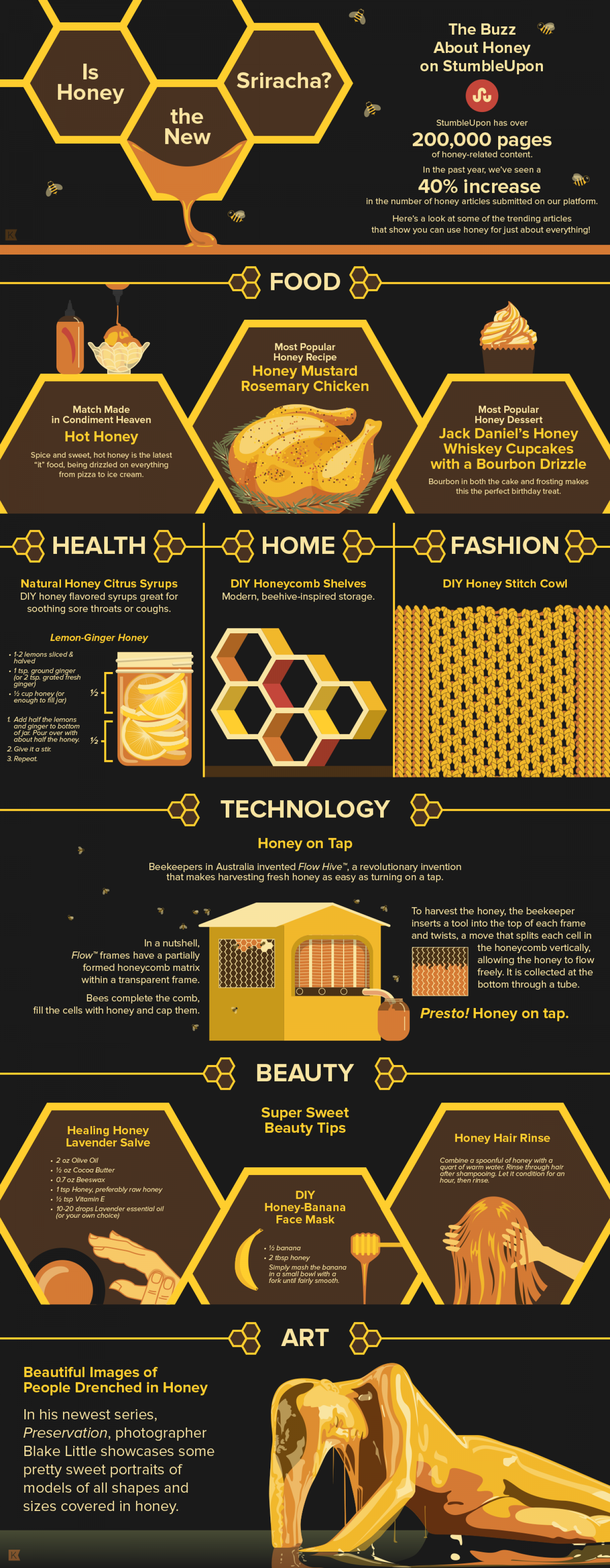 Honey Infographic Infographic