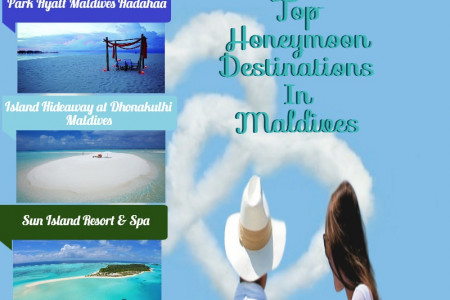 Honeymoon In Maldives Infographic
