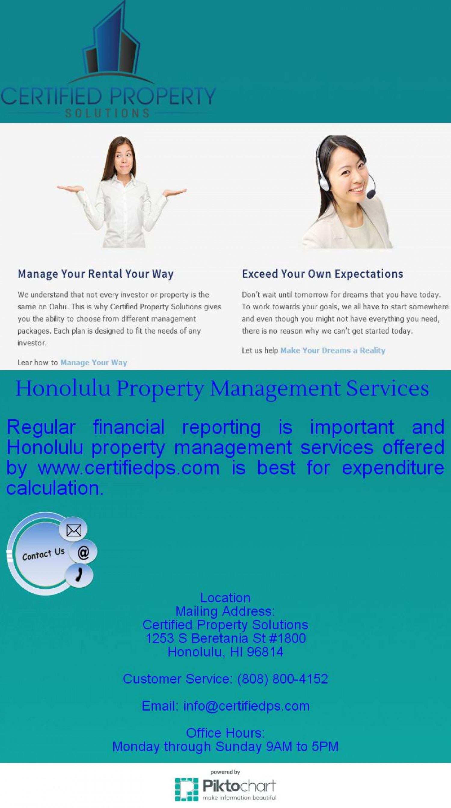 Honolulu Property Management Services - www.certifiedps.com Infographic