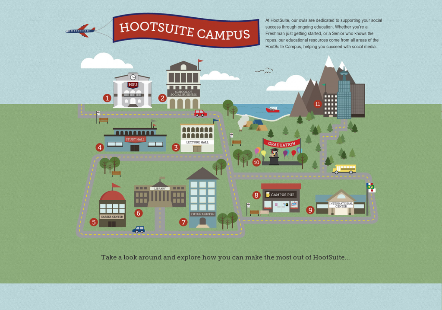 HootSuite Interactive Campus Infographic