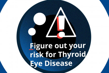 Horizon Therapeutics Thyroid Eye Infographic