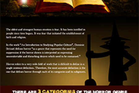 Horror Fiction : Terrifying You Since 1763 Infographic
