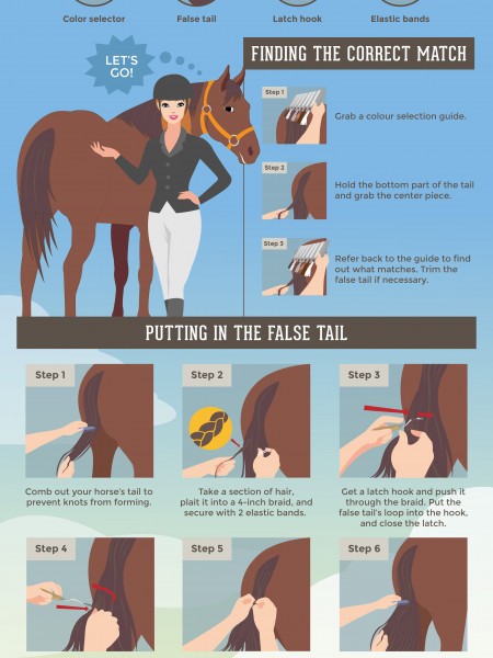 Horse Grooming Tips - A Step-by-Step Guide to Adding False Tails Infographic