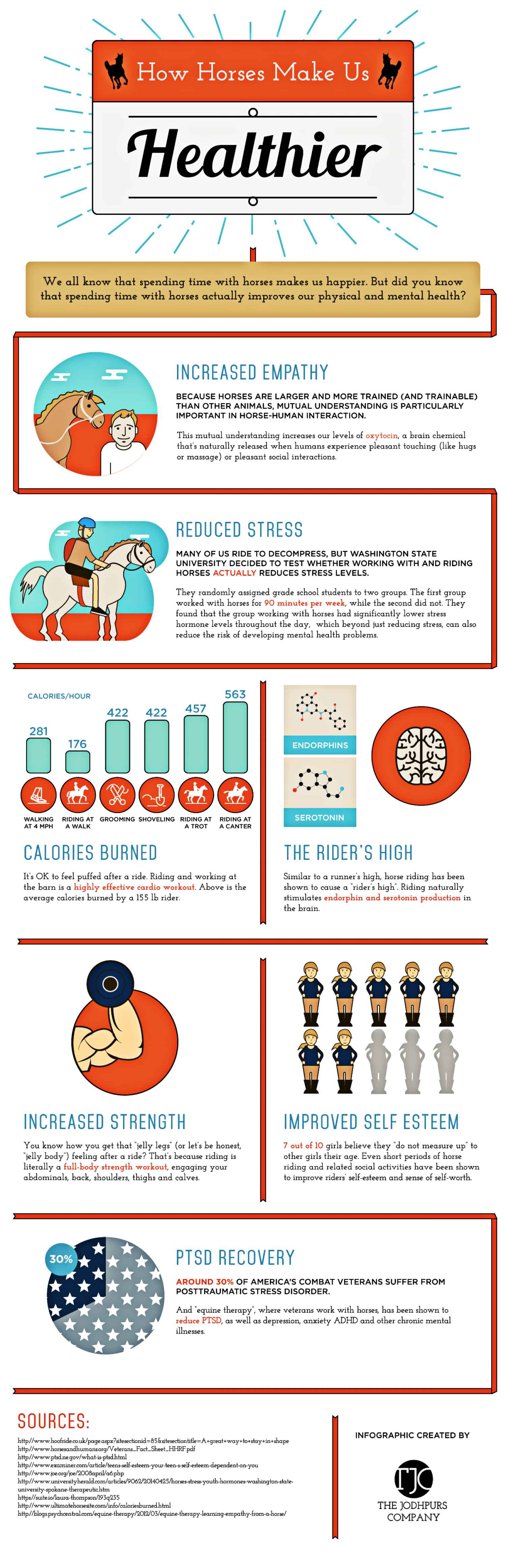 Horses and Health: How Horses Make Humans Healthier Infographic