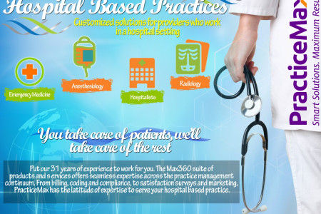 Hospital Based Practices Infographic