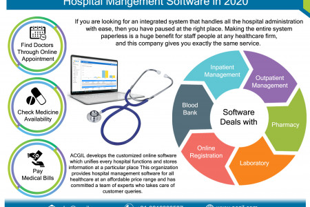 Hospital Management Information System 2019 Infographic