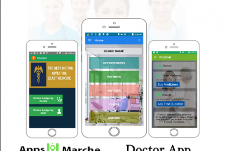 Hospital Management System by Appsmarche Infographic