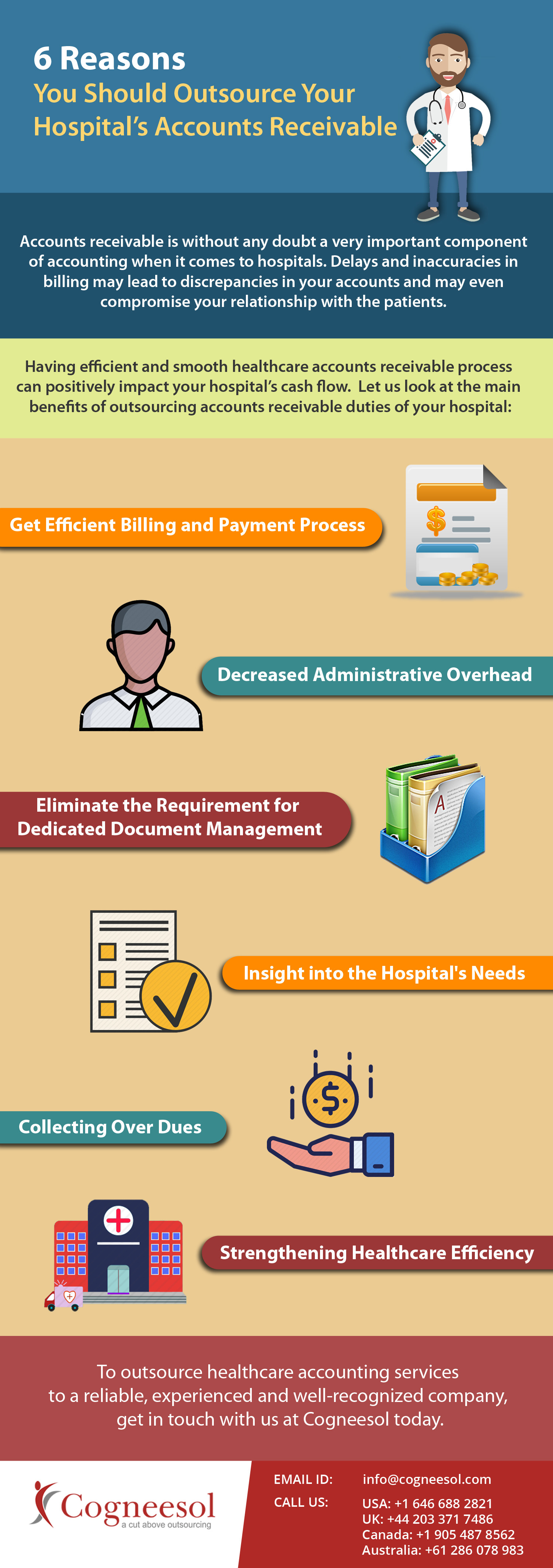 Hospital's Account Receivable: Why You Should Outsource ? Infographic