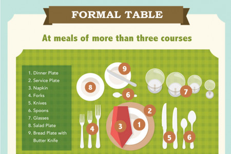 Hostess Guide: How to Set Your Table for Every Occasion Infographic