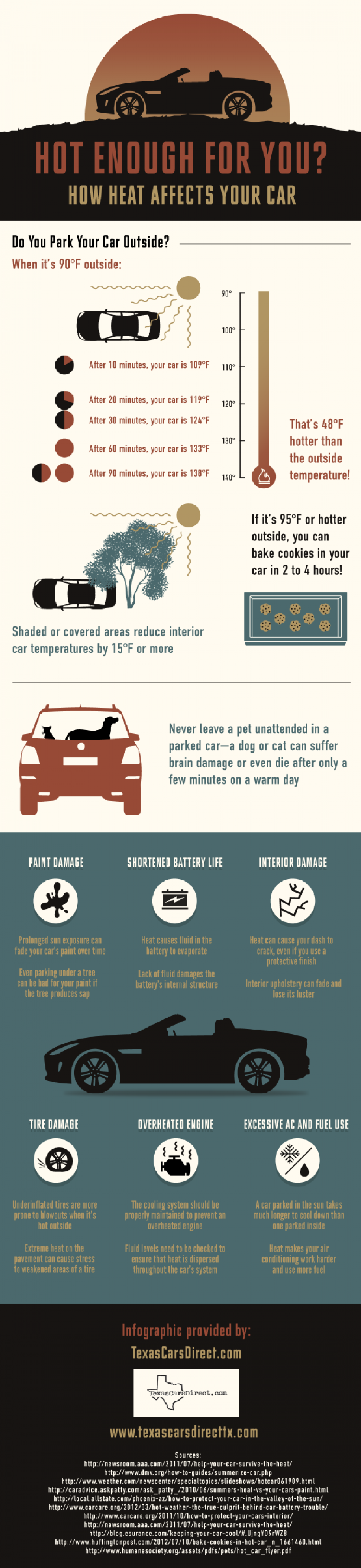 Hot Enough for You? How Heat Affects Your Car Infographic