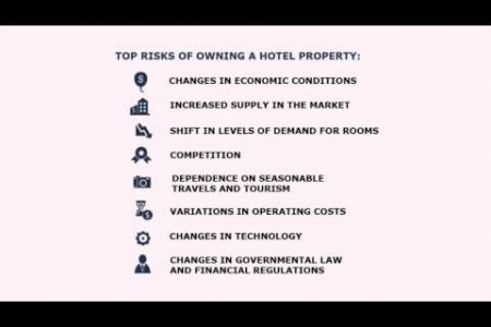 Hotel Asset Management Infographic