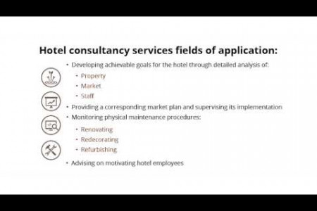 Hotel Consultancy Services Infographic
