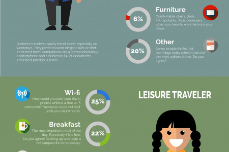 Hotel Must Haves Infographic
