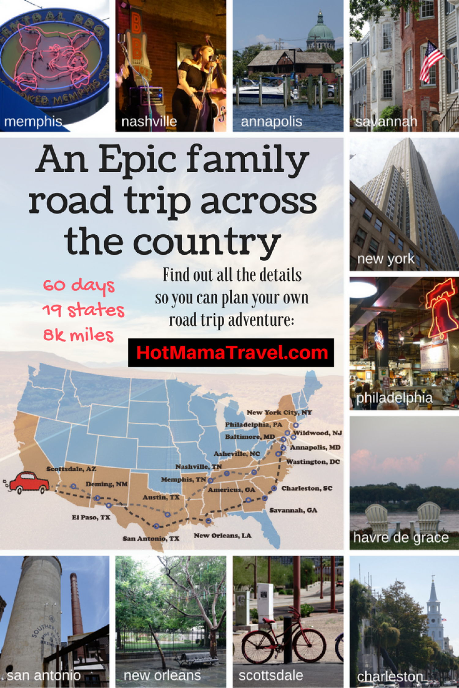 #HotMamaDoesAmerica Epic Family Road Trip Across US: 19 States, 60 days Infographic