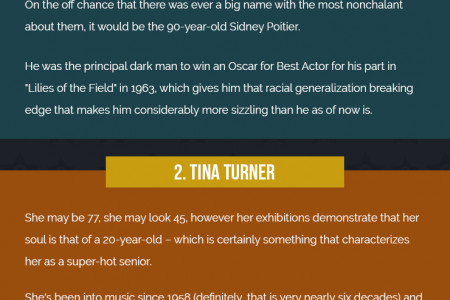 Hottest Hollywood Celebs Over 50 Infographic