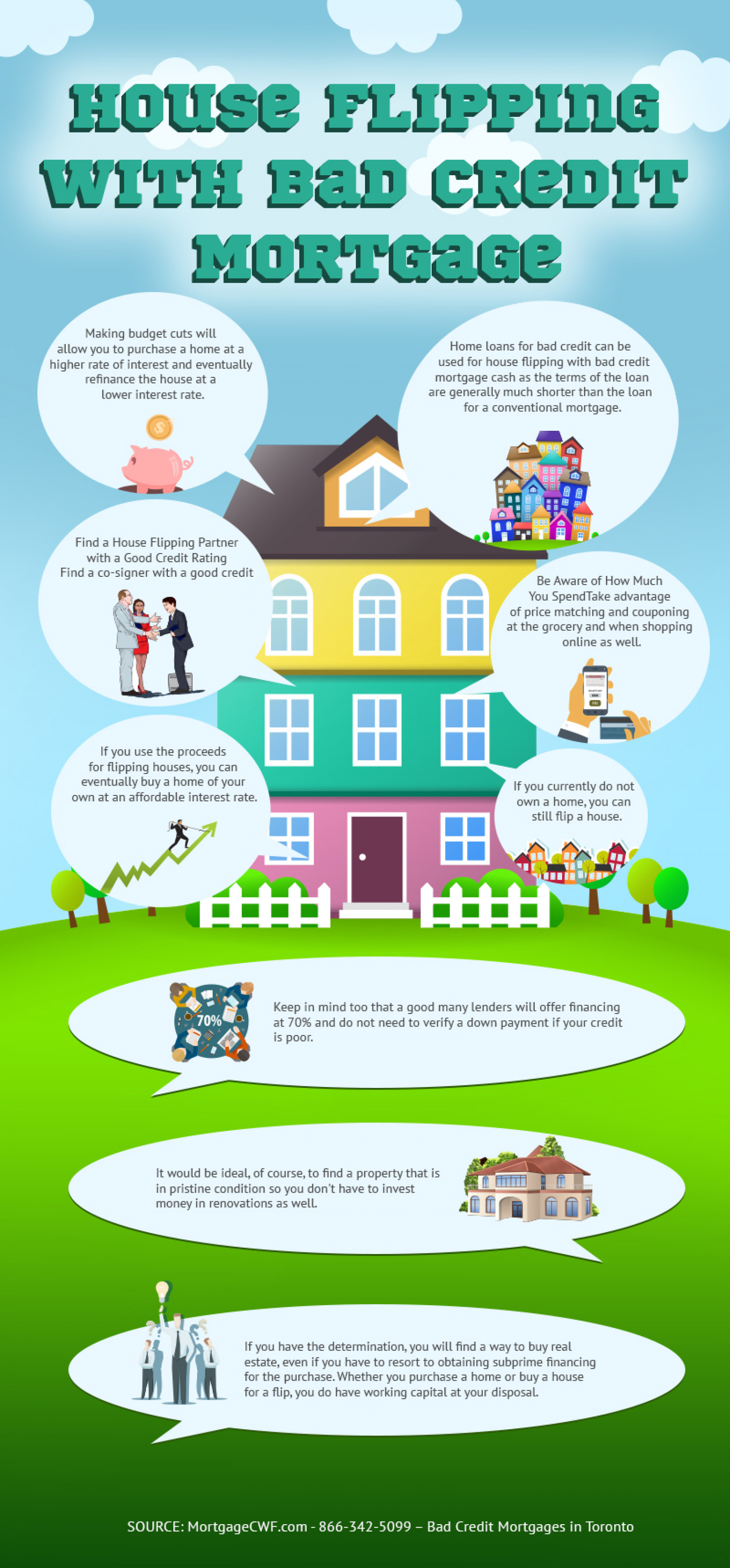 House Flipping with Bad Credit Mortgage Infographic