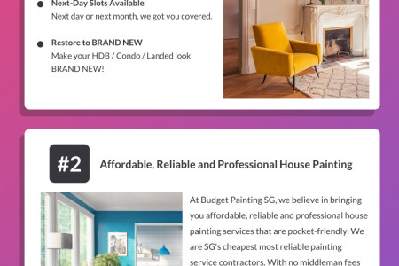 House Painting Services Infographic