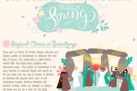 How 15 Countries Around the World Celebrate the Start of Spring Infographic