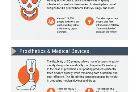 How 3D Printing has Changed the Game in the Medical Field Infographic