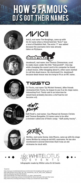 How 5 Famous DJ's Got Their Names | Visual ly