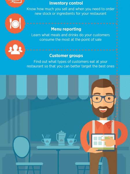 How a  POS SYSTEM Improves Your Restaurant's  Bottom Line  Infographic