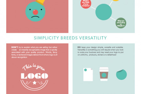 How a great logo can help your business grow Infographic