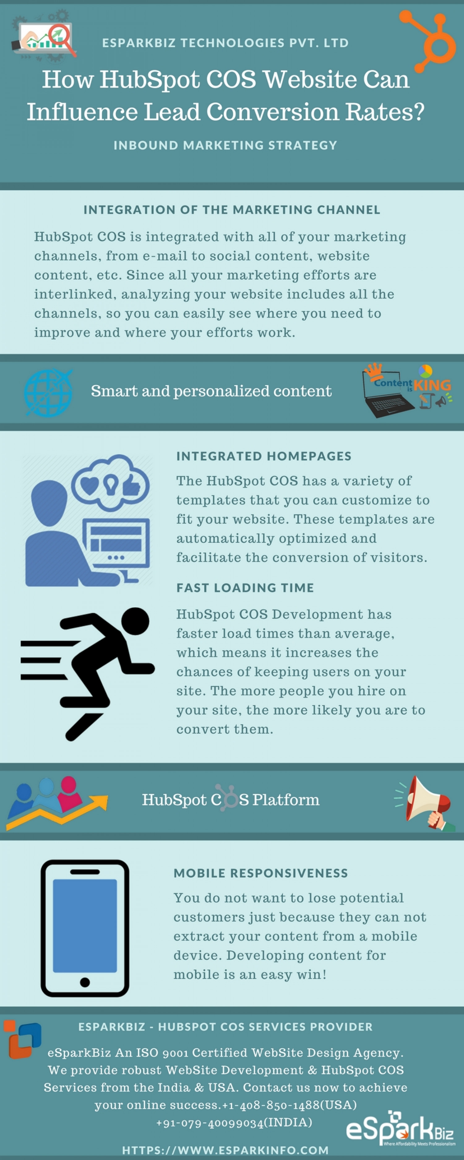 How a HubSpot COS Website Can Influence Lead Conversion Rates   .....? Infographic