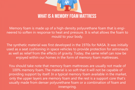 How A Memory Foam Mattress Can Improve Your Sleep Infographic