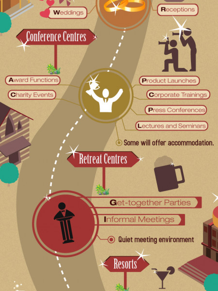 How A Party Venue Can Make An Event A Success  Infographic