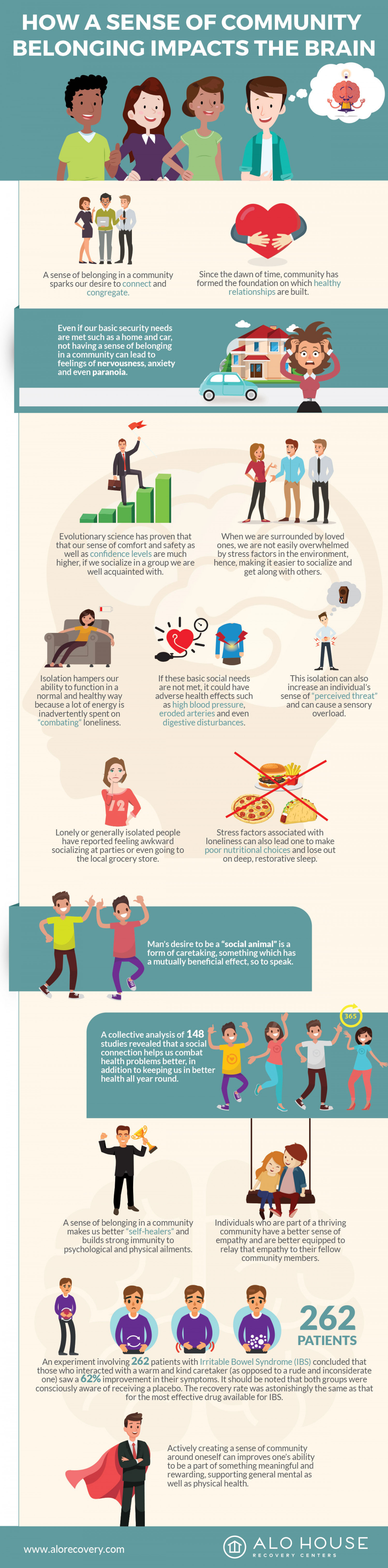 HOW A SENSE OF COMMUNITY BELONGING IMPACTS THE BRAIN Infographic