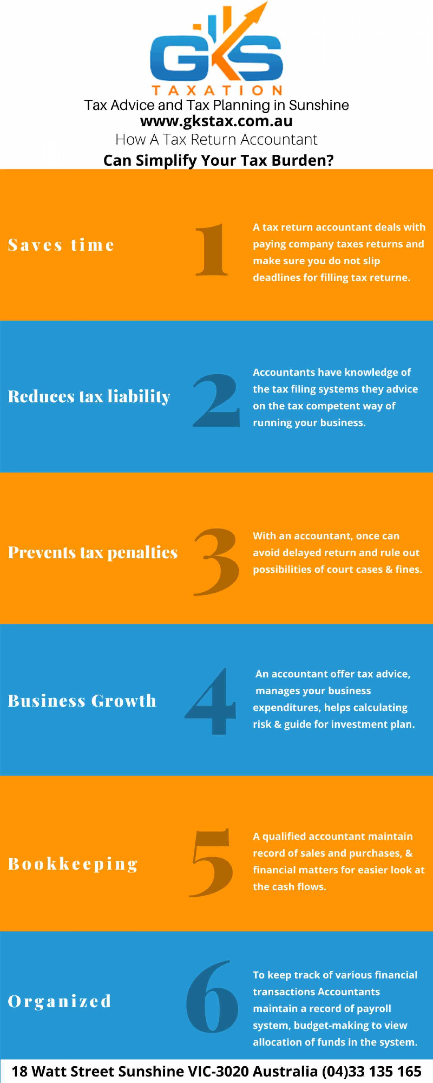 How A Tax Return Accountant Can Simplify Your Tax Burden Infographic