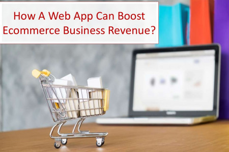 How A Web App Can Boost Ecommerce Business Revenue? Infographic