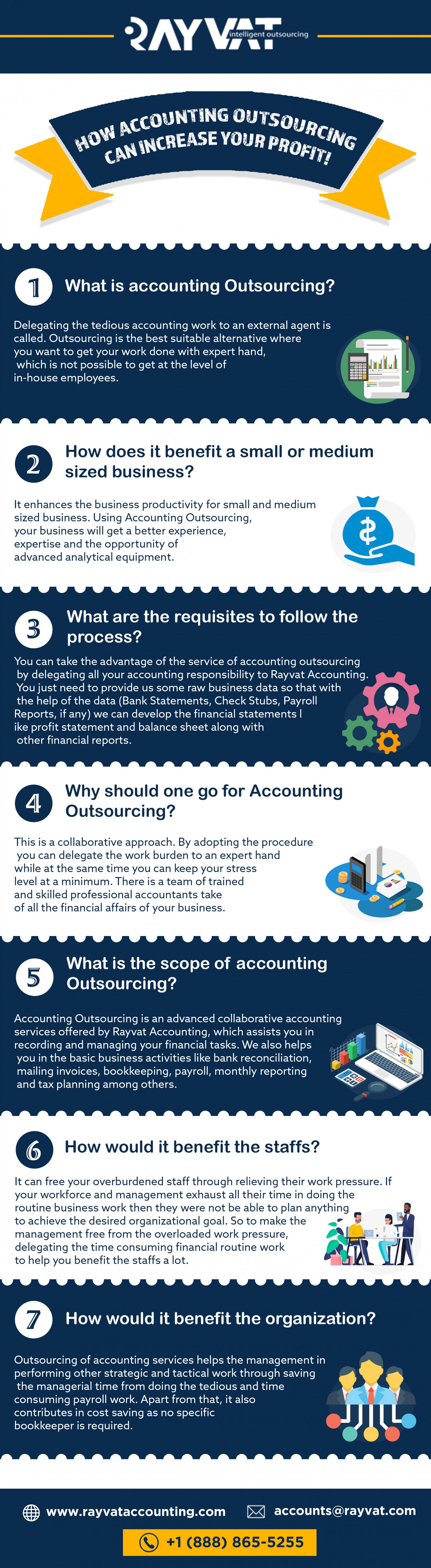 How Accounting Outsourcing Can Increase Your Profit Infographic
