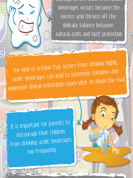 How acidic beverages hurt your oral health Infographic