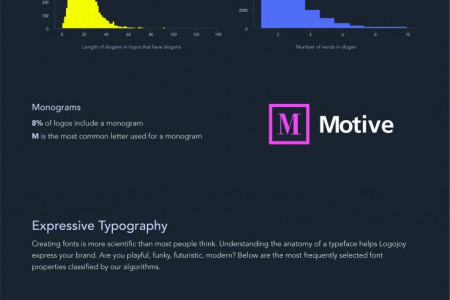How AI Can Help You Design The Perfect Logo Infographic