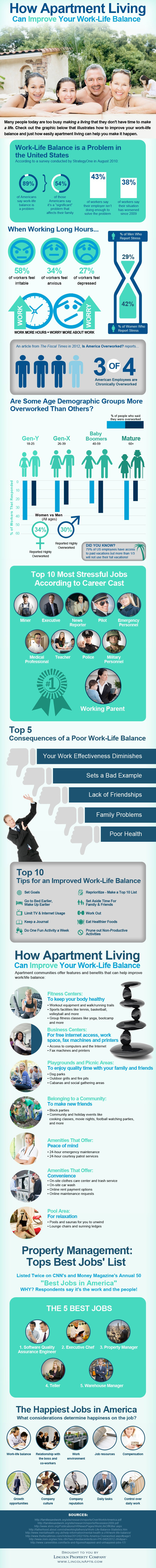 how apartment living can improve your work-life balance | visual.ly