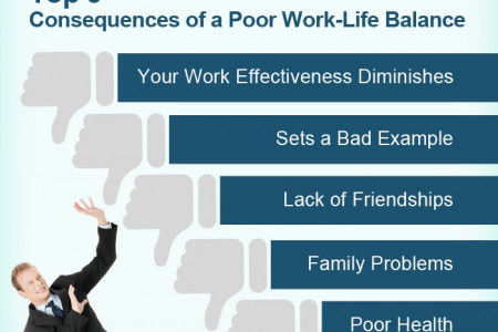 work-life balance Infographics | Visual.ly