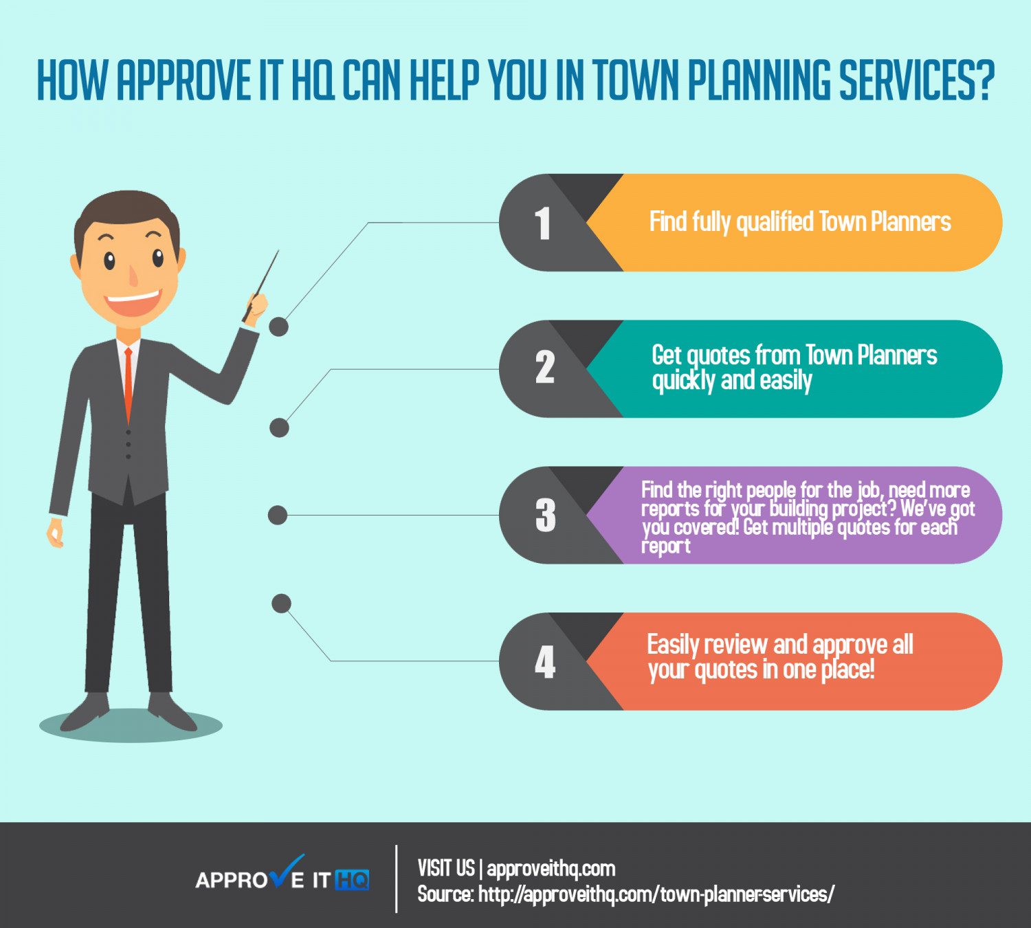 How Approve IT HQ Can Help You in Town Planning Services? Infographic